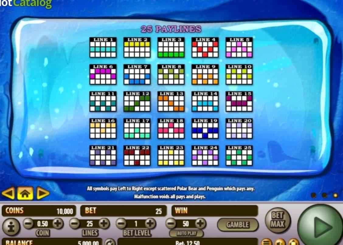 £3865 No deposit casino bonus at Euro Palace Casino